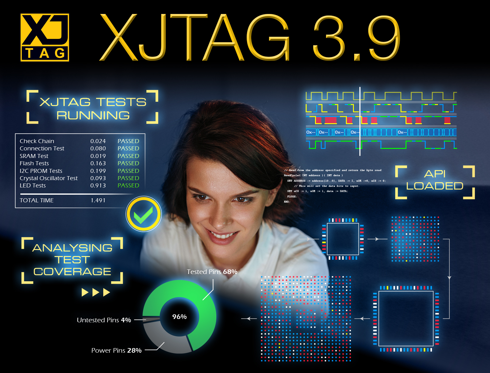 XJTAG Boundary Scan (JTAG) Version 3.9