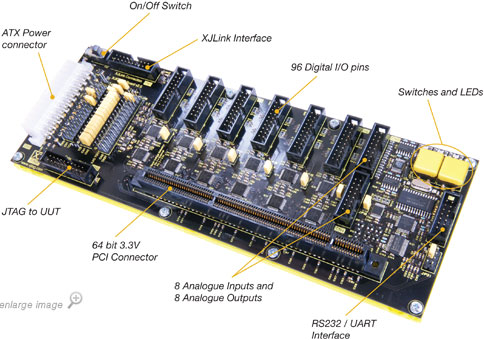 XJIO-PCI I/O expansion board