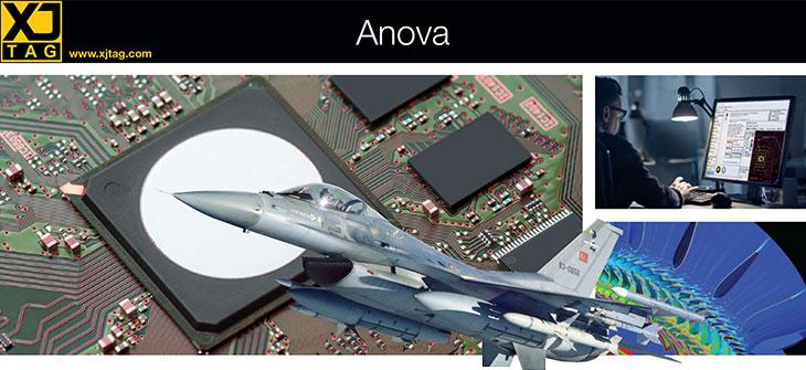 Anova case study header
