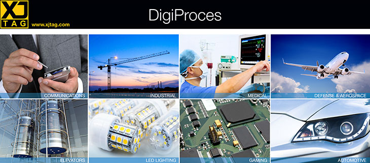 Digiproces case study header