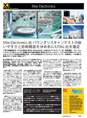 Elite case study thumbnail