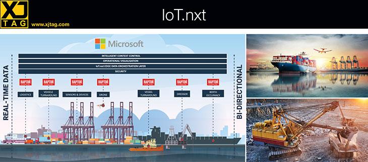 IoT.nxt case study header